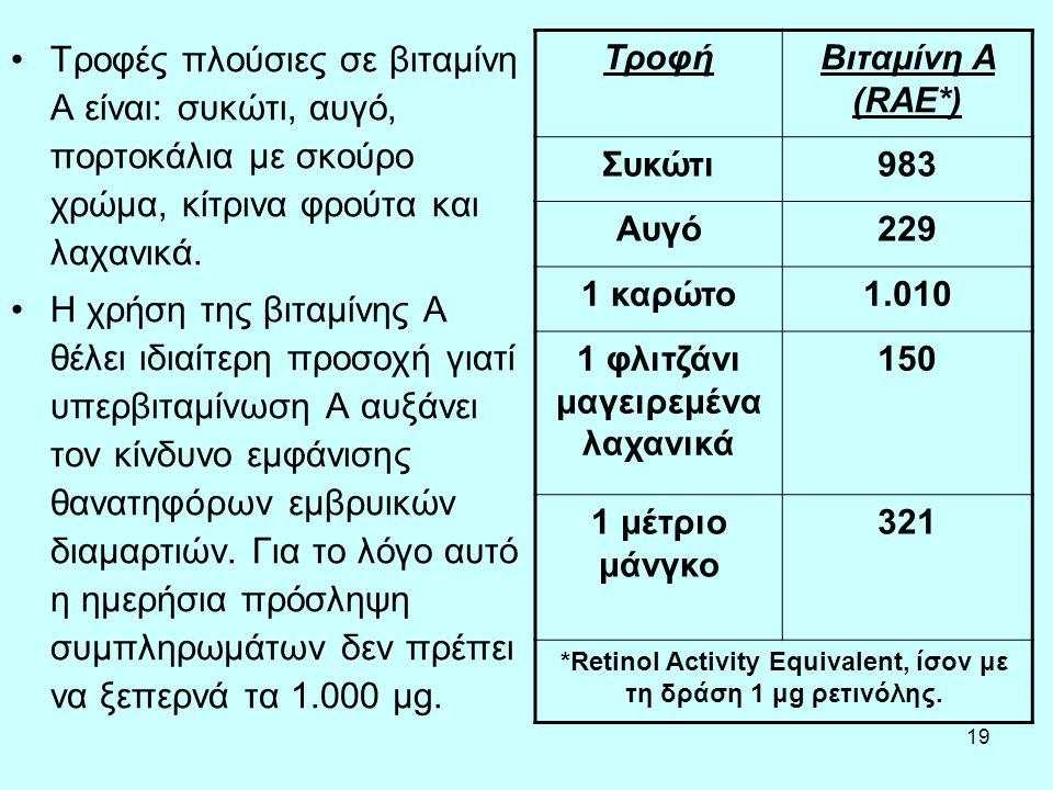 19 Τροφές πλούσιες σε βιταμίνη Α είναι: συκώτι, αυγό, πορτοκάλια με σκούρο χρώμα, κίτρινα φρούτα και λαχανικά. Η χρήση της βιταμίνης Α θέλει ιδιαίτερη