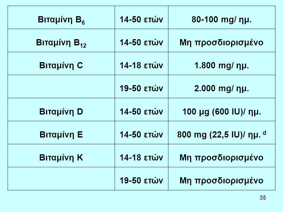 35 Βιταμίνη B 6 14-50 ετών80-100 mg/ ημ. Βιταμίνη B 12 14-50 ετώνΜη προσδιορισμένο Βιταμίνη C14-18 ετών1.800 mg/ ημ. 19-50 ετών2.000 mg/ ημ. Βιταμίνη