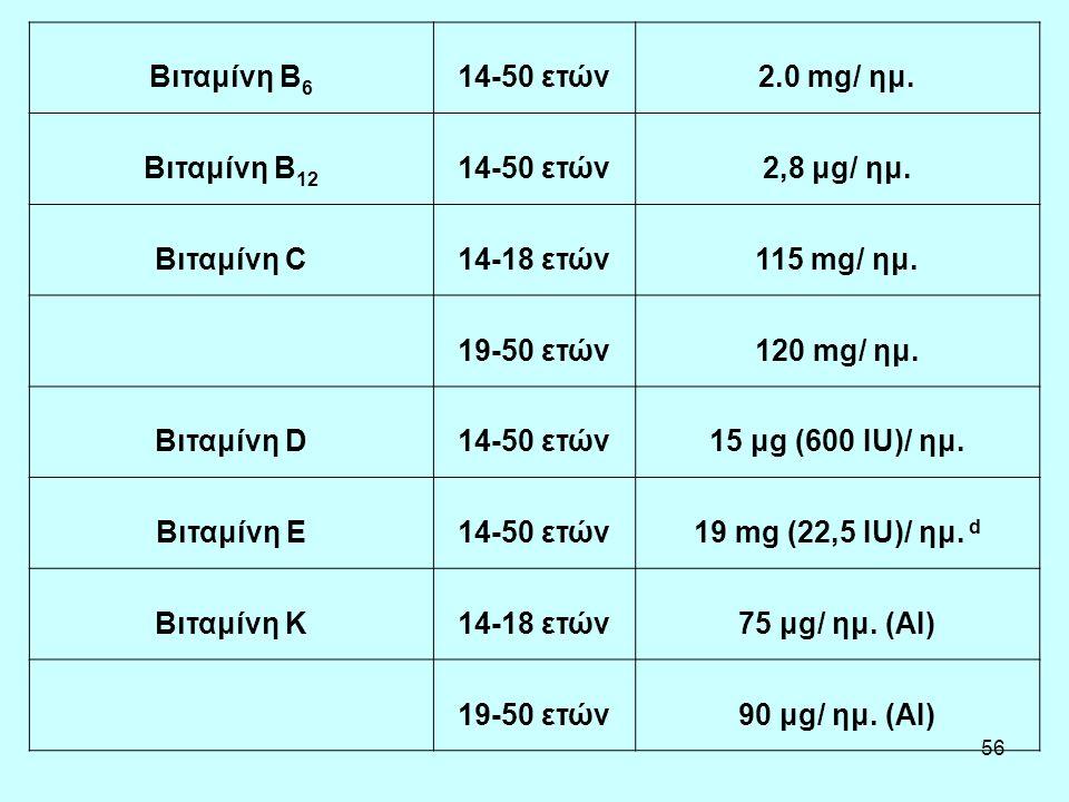56 Βιταμίνη B 6 14-50 ετών2.0 mg/ ημ. Βιταμίνη B 12 14-50 ετών2,8 μg/ ημ. Βιταμίνη C14-18 ετών115 mg/ ημ. 19-50 ετών120 mg/ ημ. Βιταμίνη D14-50 ετών15
