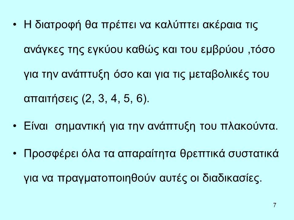7 Η διατροφή θα πρέπει να καλύπτει ακέραια τις ανάγκες της εγκύου καθώς και του εμβρύου,τόσο για την ανάπτυξη όσο και για τις μεταβολικές του απαιτήσεις (2, 3, 4, 5, 6).