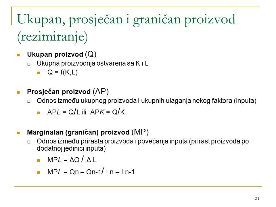 21 Ukupan, prosječan i graničan proizvod (rezimiranje) Ukupan proizvod (Q)  Ukupna proizvodnja ostvarena sa K i L Q = f(K,L) Prosječan proizvod (AP)