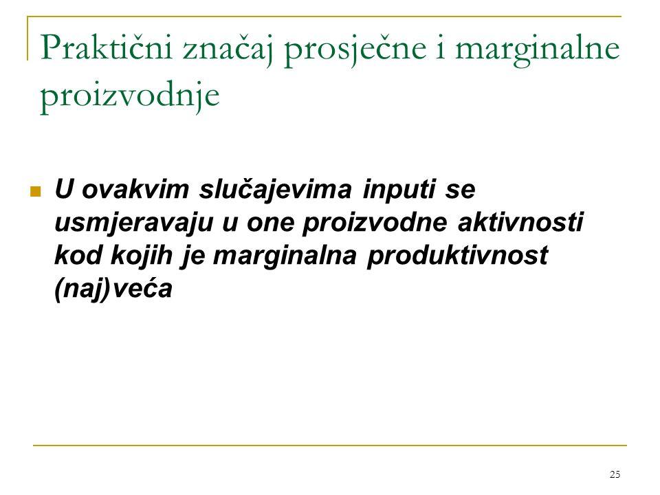 25 Praktični značaj prosječne i marginalne proizvodnje U ovakvim slučajevima inputi se usmjeravaju u one proizvodne aktivnosti kod kojih je marginalna