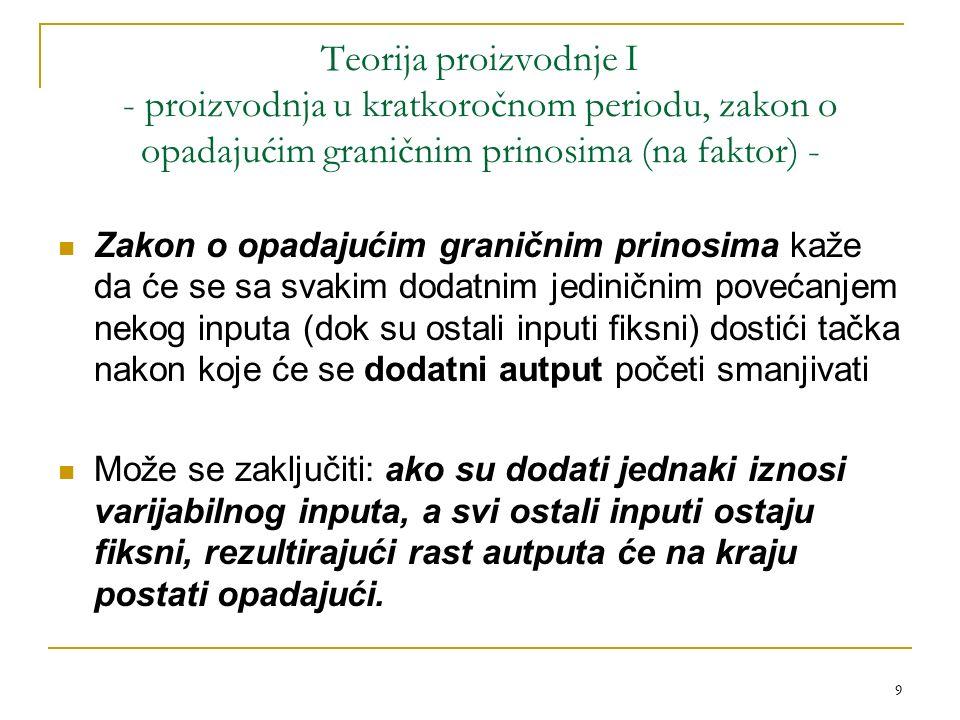 9 Teorija proizvodnje I - proizvodnja u kratkoročnom periodu, zakon o opadajućim graničnim prinosima (na faktor) - Zakon o opadajućim graničnim prinos