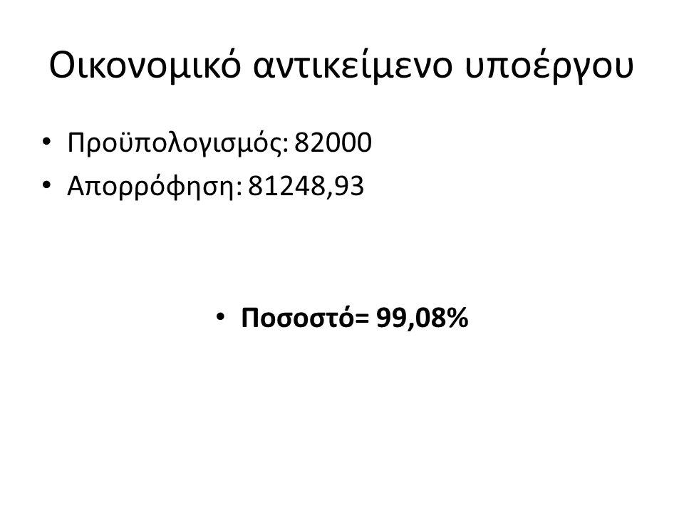 Οικονομικό αντικείμενο υποέργου Προϋπολογισμός: 82000 Απορρόφηση: 81248,93 Ποσοστό= 99,08%