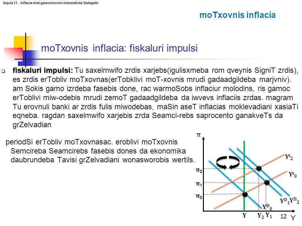 12 moTxovnis inflacia: fiskaluri impulsi moTxovnis inflacia fiskaluri impulsi: fiskaluri impulsi: Tu saxelmwifo zrdis xarjebs(igulisxmeba rom qveynis