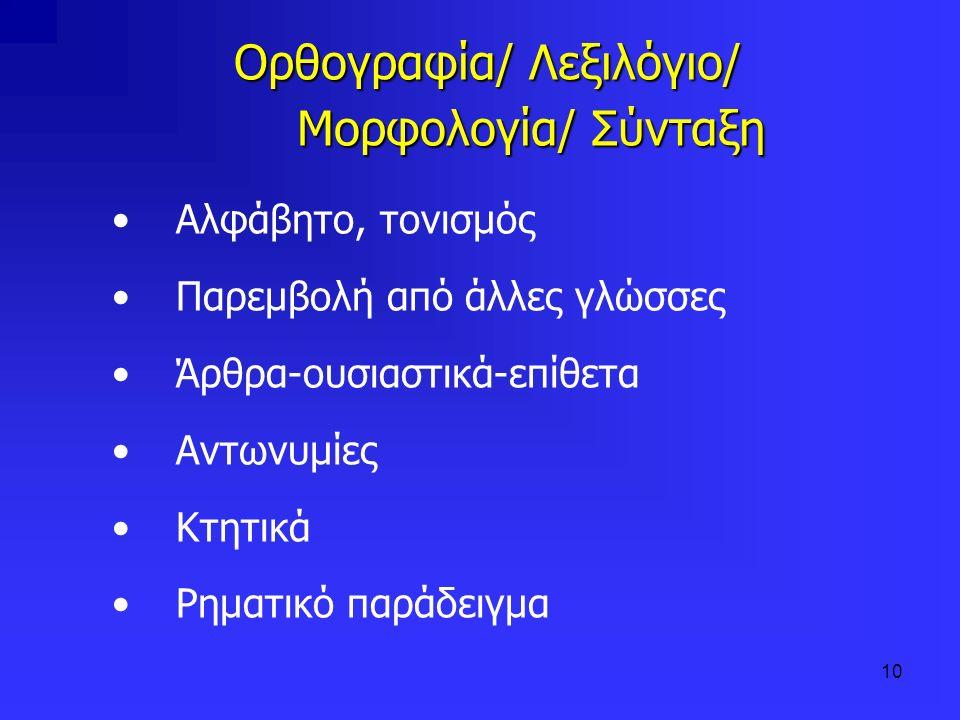 10 Ορθογραφία/ Λεξιλόγιο/ Μορφολογία/ Σύνταξη Αλφάβητο, τονισμός Παρεμβολή από άλλες γλώσσες Άρθρα-ουσιαστικά-επίθετα Αντωνυμίες Κτητικά Ρηματικό παρά