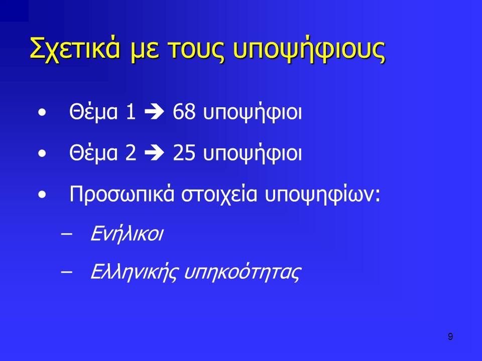 9 Σχετικά με τους υποψήφιους Θέμα 1 68 υποψήφιοι Θέμα 2 25 υποψήφιοι Προσωπικά στοιχεία υποψηφίων: –Ενήλικοι –Ελληνικής υπηκοότητας