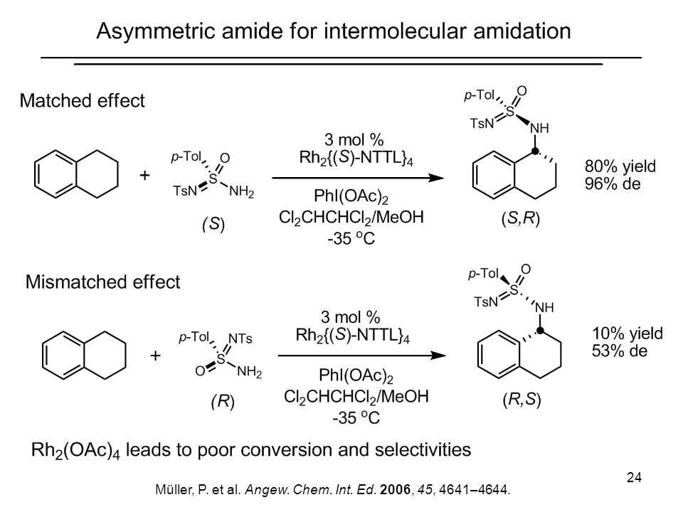 24 Müller, P. et al. Angew. Chem. Int. Ed. 2006, 45, 4641–4644.