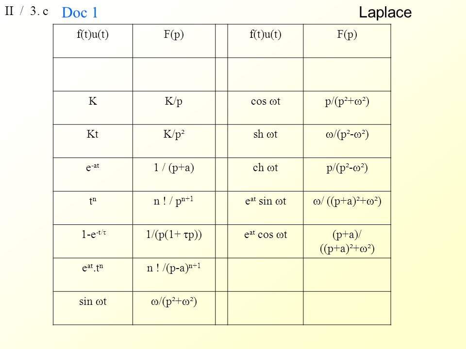 Laplace II / 3. c f(t)u(t)F(p)f(t)u(t)F(p) KK/pcos ωtp/(p²+ω²) KtK/p²sh ωtω/(p²-ω²) e -at 1 / (p+a)ch ωtp/(p²-ω²) tntn n ! / p n+1 e at sin ωtω/ ((p+a