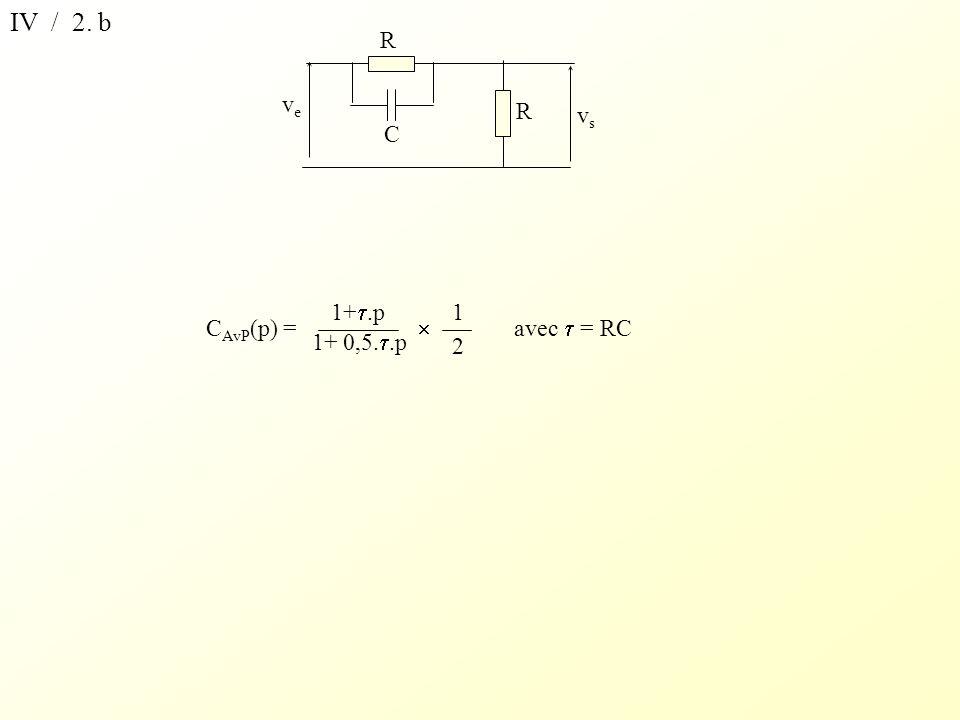 IV / 2. b R R C vsvs veve C AvP (p) = avec = RC 1+.p 1+ 0,5..p 1 2