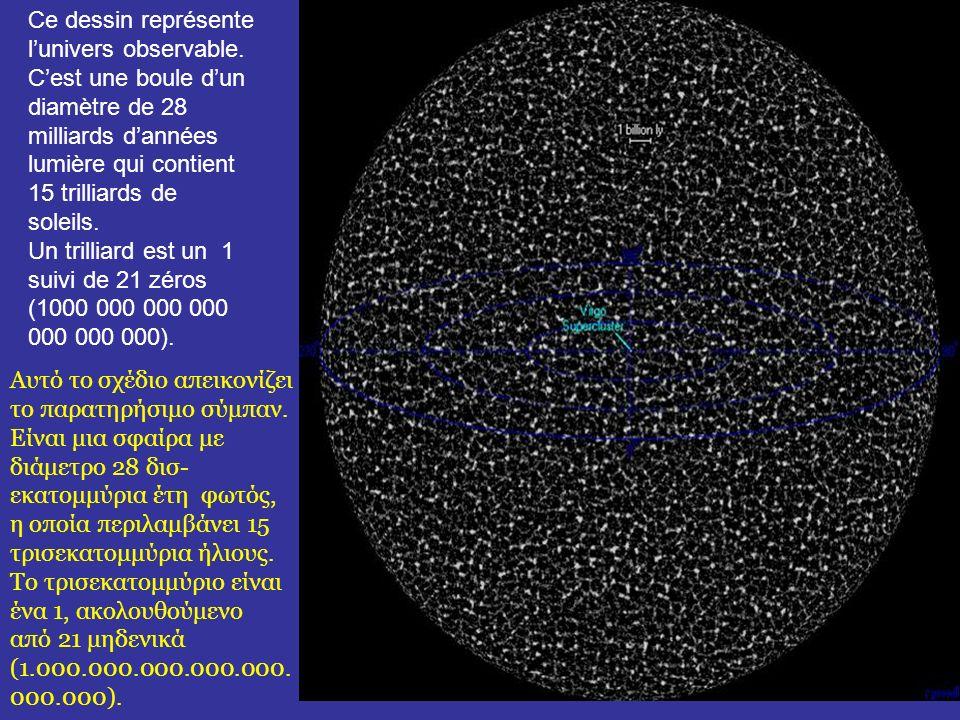 Dans lunivers observable il y a au moins cent milliards de systèmes stellaires, qui comptent chacun en moyenne cent cinquante milliards détoiles. Το π