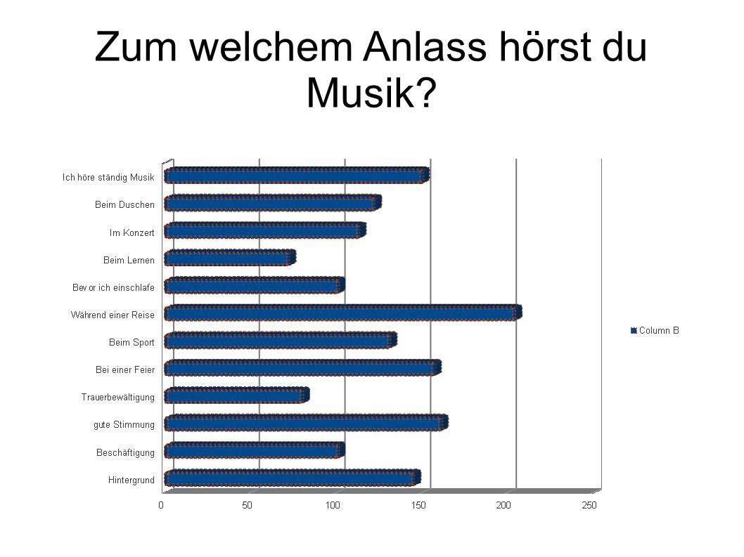 Zum welchem Anlass hörst du Musik?