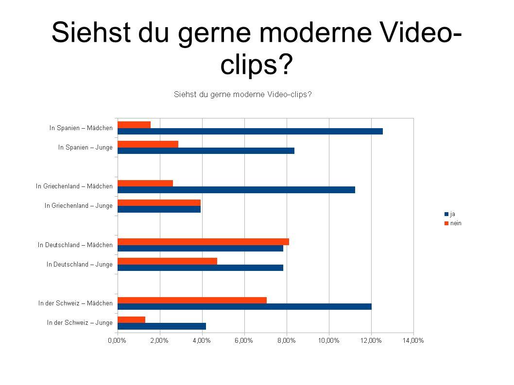 Siehst du gerne moderne Video- clips?