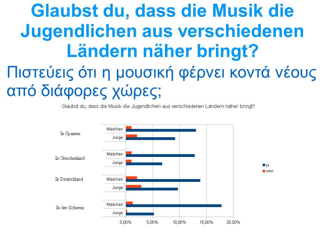Glaubst du, dass die Musik die Jugendlichen aus verschiedenen Ländern näher bringt? Πιστεύεις ότι η μουσική φέρνει κοντά νέους από διάφορες χώρες;