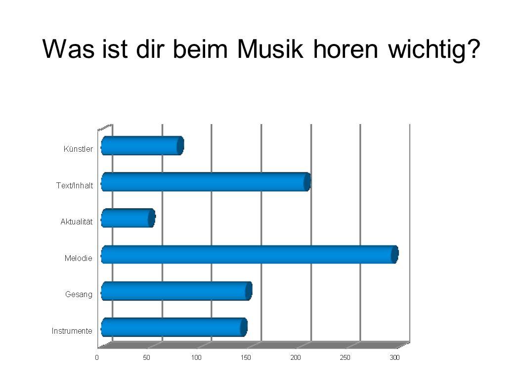 Was ist dir beim Musik horen wichtig