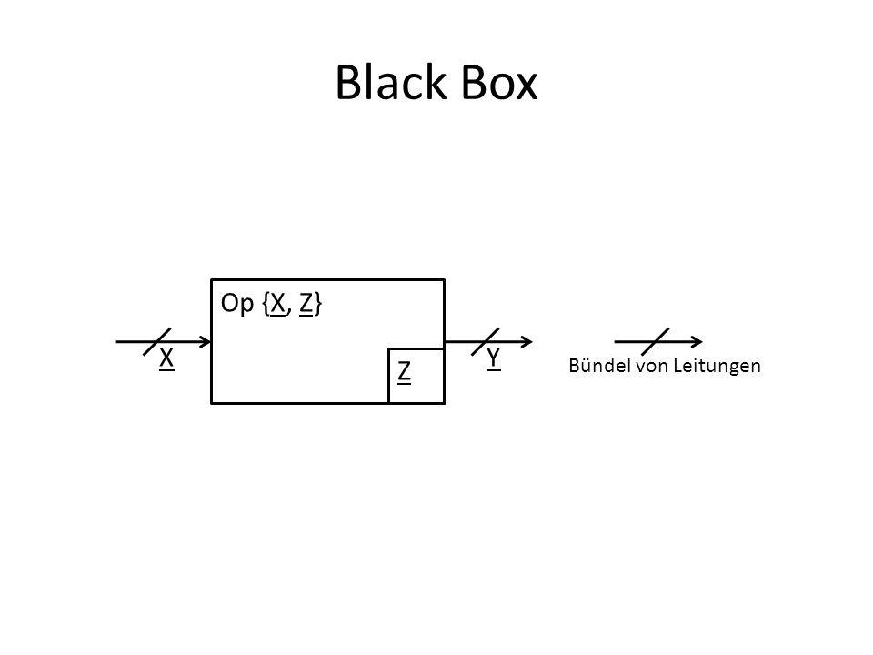 Black Box Op {X, Z} Z XY Bündel von Leitungen