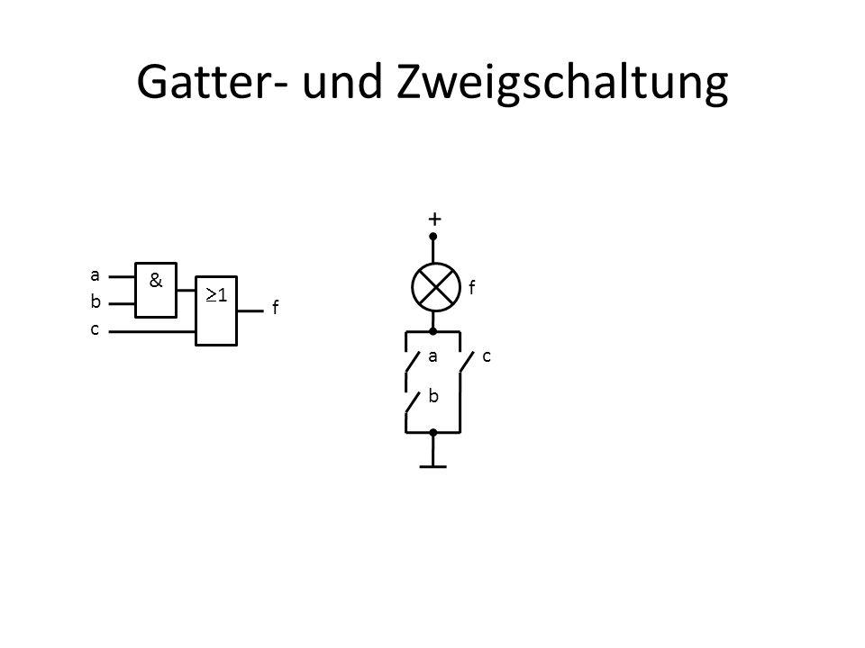 Gatter- und Zweigschaltung & a b 1 c f + b ca f