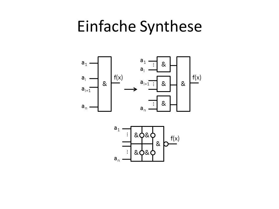Einfache Synthese & a1a1 aiai a i+1 anan f(x) & a1a1 aiai a i+1 anan f(x) & & & … … … & a1a1 anan & & … … & &
