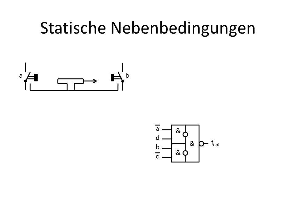 Statische Nebenbedingungen ab & b & f opt & d a c