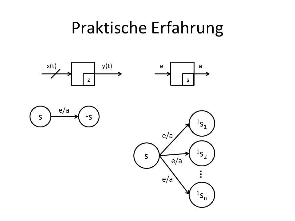 Praktische Erfahrung x(t)y(t) z ea s s 1s1s e/a s 1s11s1 1s21s2 1sn1sn …
