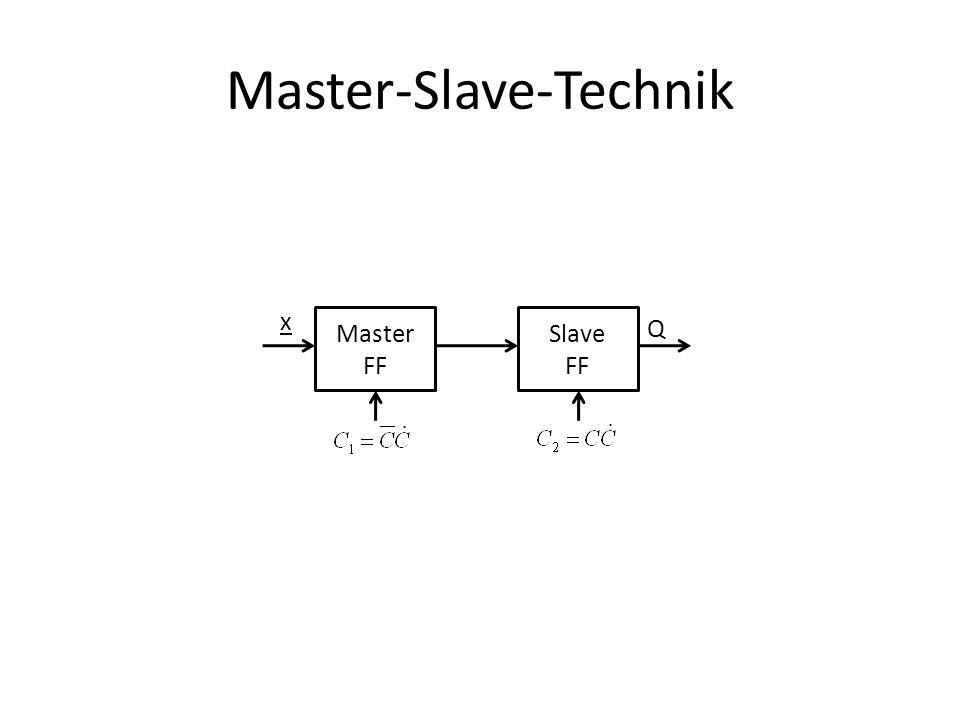 Master-Slave-Technik Master FF Slave FF x Q