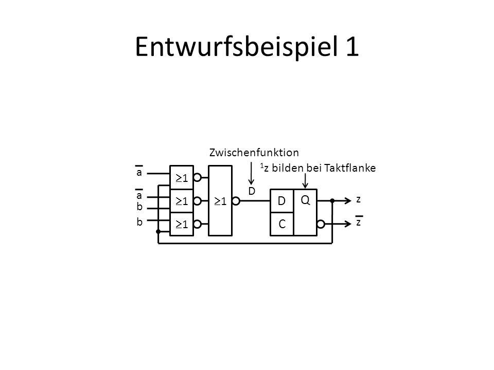 Entwurfsbeispiel 1 1 1 1 1 D D C Q Zwischenfunktion a a b b z z 1 z bilden bei Taktflanke