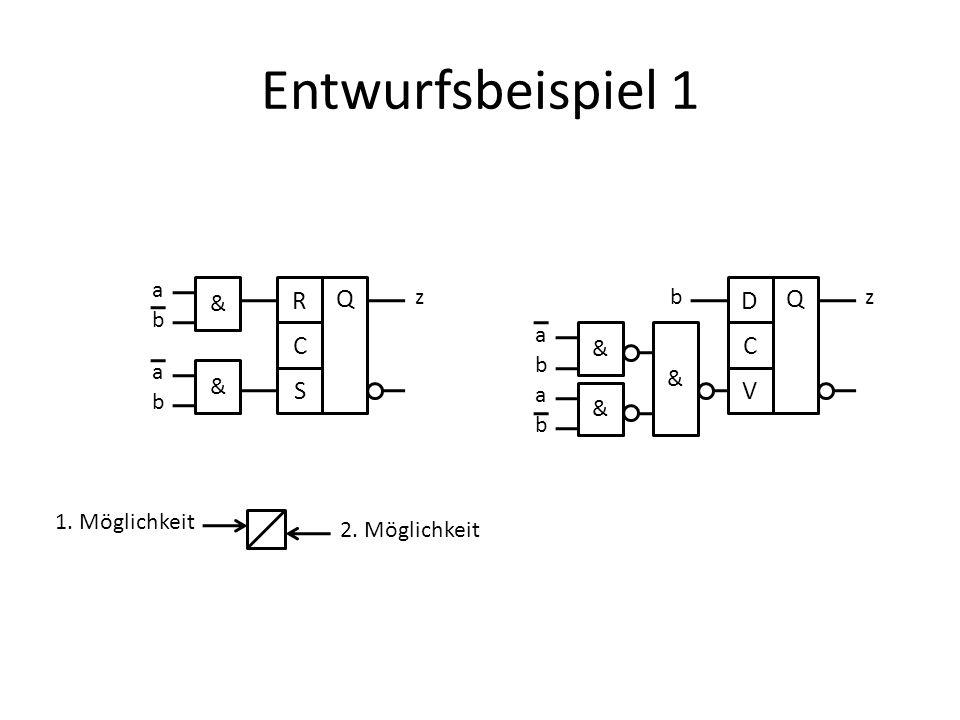 Entwurfsbeispiel 1 & & R C S a b a b Q z2. Möglichkeit 1. Möglichkeit & & D C V a b a b Q zb &