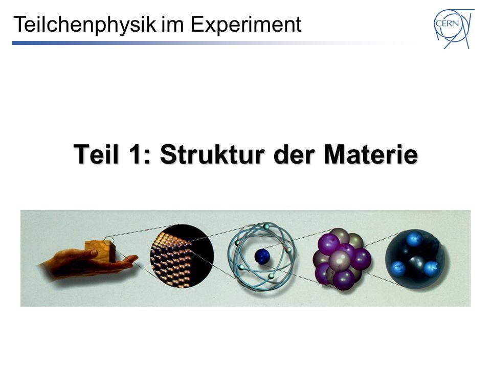 Rutherford-Modell Protonen Helium-4 ?