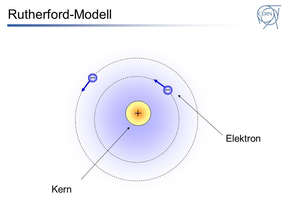Rutherford-Modell Kern Elektron