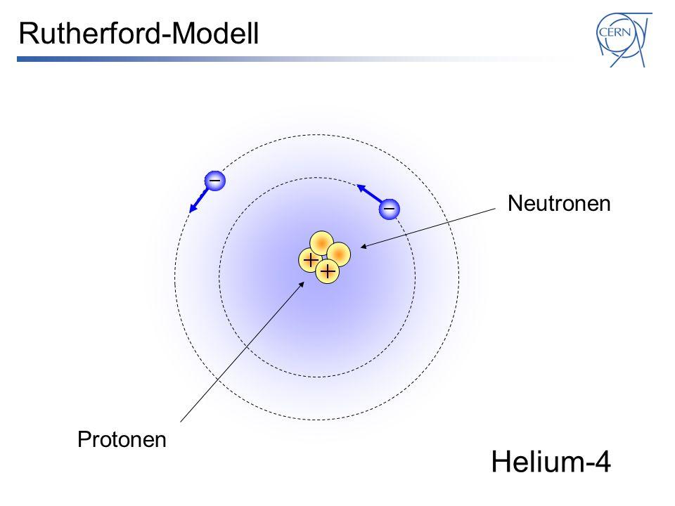 Rutherford-Modell Protonen Helium-4 Neutronen