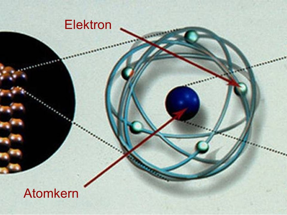 Elektron Atomkern