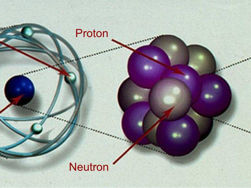 Standardmodell 1932 Neutron ProtonElektron