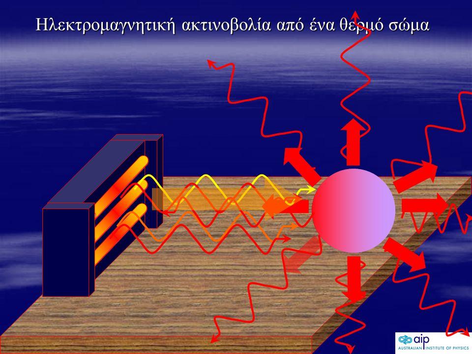 Australian Institute of Physics (Vic Branch) Education Committee Ηλεκτρομαγνητική ακτινοβολία από ένα θερμό σώμα