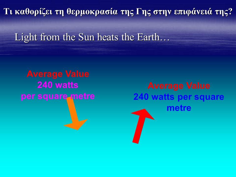 Australian Institute of Physics (Vic Branch) Education Committee Τι καθορίζει τη θερμοκρασία της Γης στην επιφάνειά της.