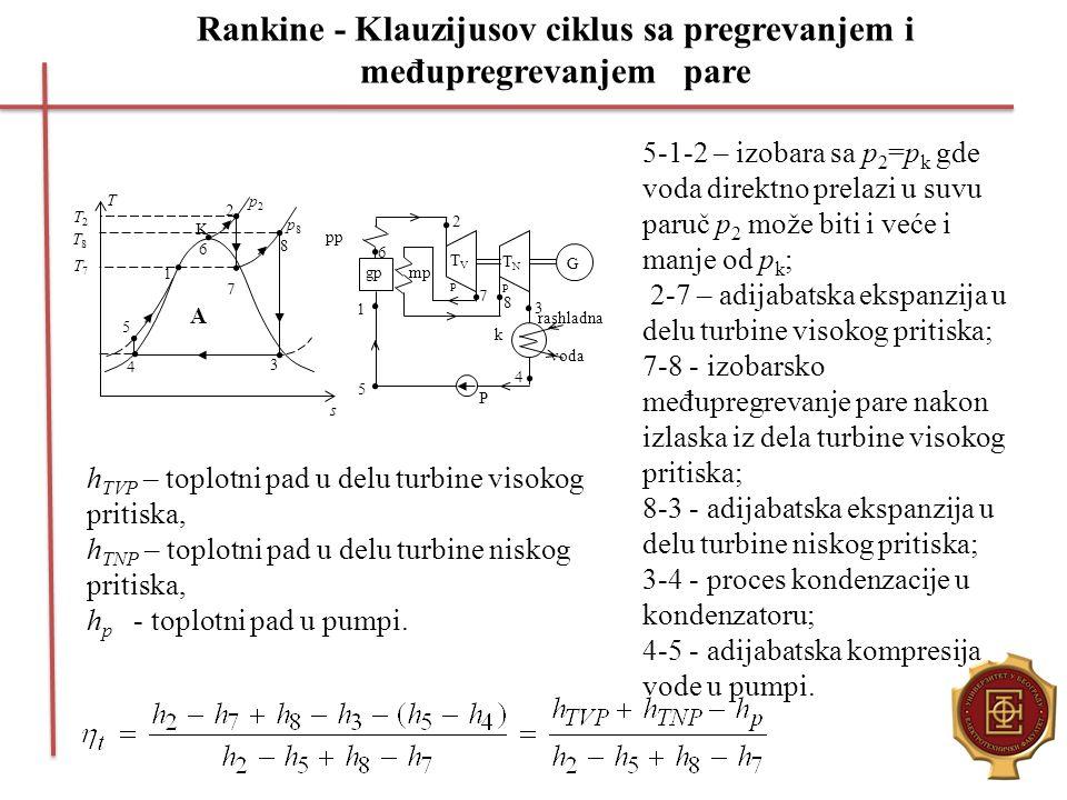Rankine - Klauzijusov ciklus sa pregrevanjem i međupregrevanjem pare A 1 3 8 T s p 8 4 p 2 T7T7 K 5 G k P TVPTVP 2 3 4 rashladna voda 7 T8T8 gp 1 5 6