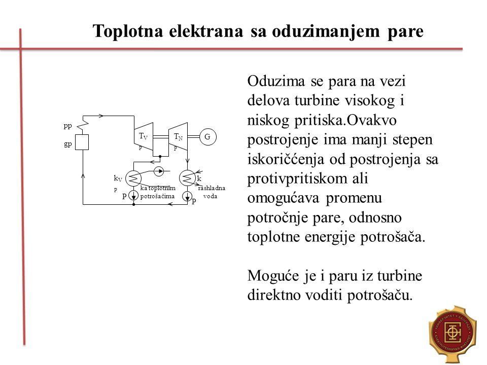 Toplotna elektrana sa oduzimanjem pare gp pp P G k P rashladna voda TNPTNP TVPTVP ka toplotnim potrošačima kVPkVP Oduzima se para na vezi delova turbi
