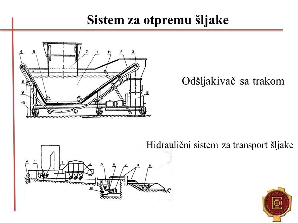 Sistem za otpremu šljake Odšljakivač sa trakom Hidraulični sistem za transport šljake