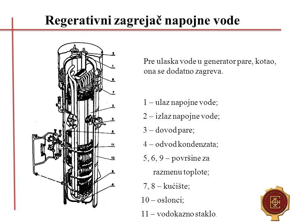 Regerativni zagrejač napojne vode 1 – ulaz napojne vode; 2 – izlaz napojne vode; 3 – dovod pare; 4 – odvod kondenzata; 5, 6, 9 – površine za razmenu t