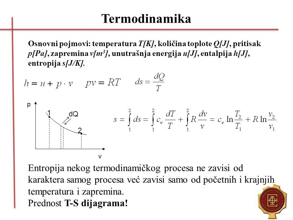 Osnovni pojmovi: temperatura T[K], količina toplote Q[J], pritisak p[Pa], zapremina v[m 3 ], unutrašnja energija u[J], entalpija h[J], entropija s[J/K