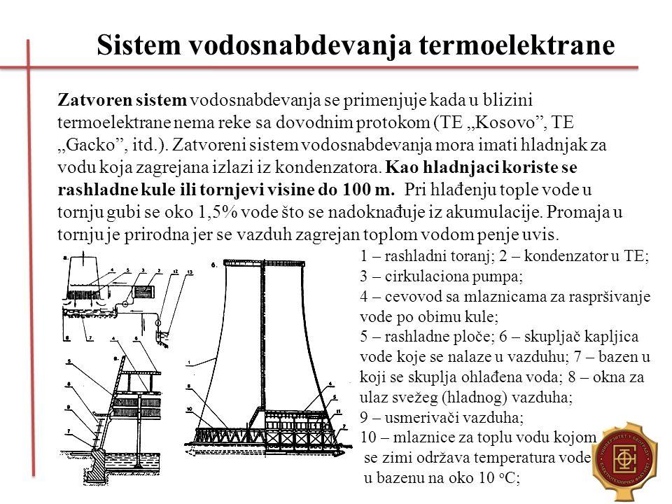 "Sistem vodosnabdevanja termoelektrane Zatvoren sistem vodosnabdevanja se primenjuje kada u blizini termoelektrane nema reke sa dovodnim protokom (TE """