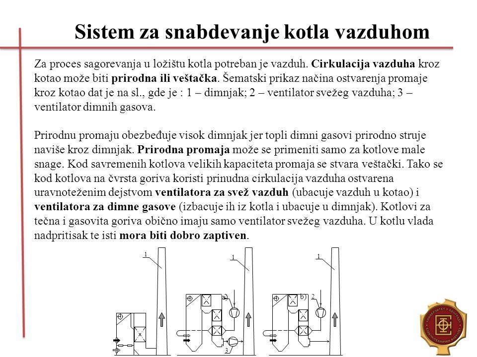 Sistem za snabdevanje kotla vazduhom Za proces sagorevanja u ložištu kotla potreban je vazduh. Cirkulacija vazduha kroz kotao može biti prirodna ili v