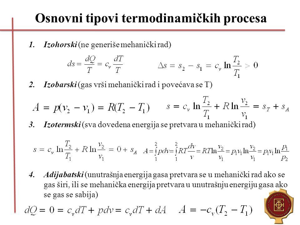 1.Izohorski (ne generiše mehanički rad) 2.Izobarski (gas vrši mehanički rad i povećava se T) 3.Izotermski (sva dovedena energija se pretvara u mehanič