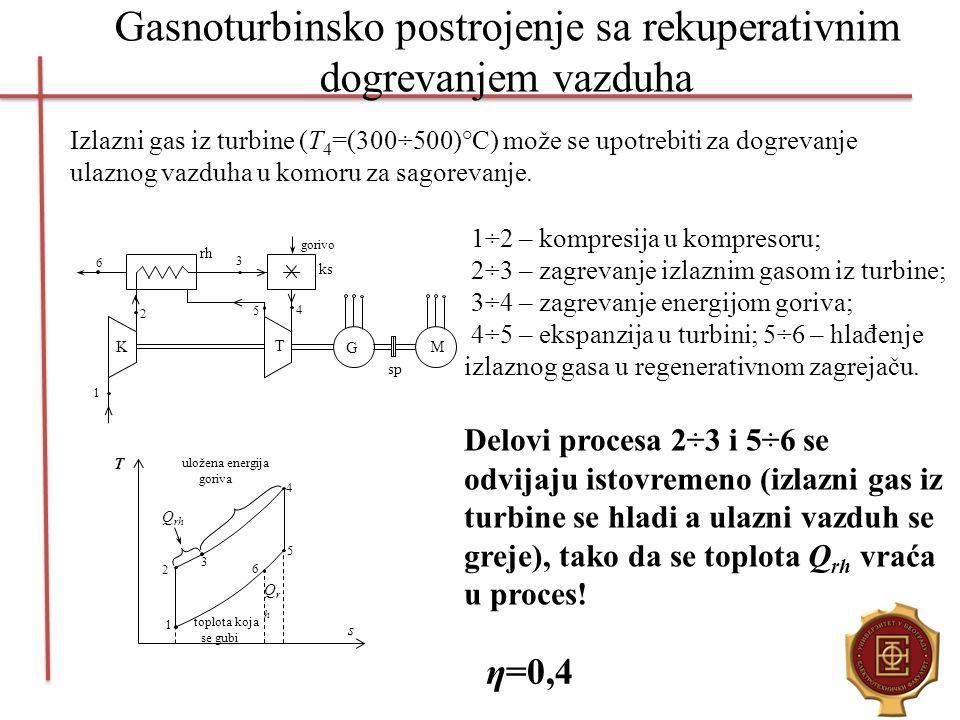 Gasnoturbinsko postrojenje sa rekuperativnim dogrevanjem vazduha Izlazni gas iz turbine (T 4 =(300÷500)°C) može se upotrebiti za dogrevanje ulaznog va