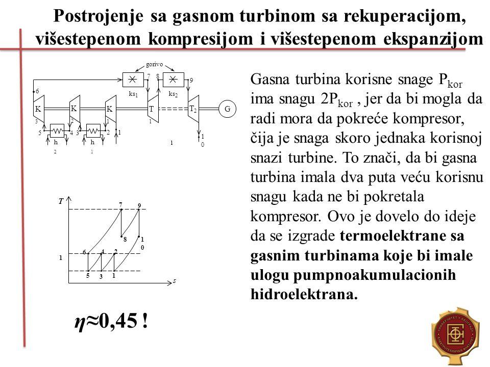Postrojenje sa gasnom turbinom sa rekuperacijom, višestepenom kompresijom i višestepenom ekspanzijom h2h2 h1h1 K3K3 ks 1 gorivo K2K2 K1K1 T1T1 T2T2 G
