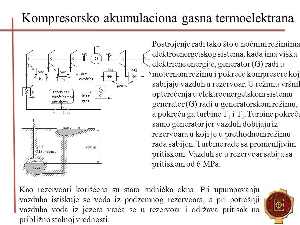 Kompresorsko akumulaciona gasna termoelektrana h2h2 h1h1 K3K3 ks 1 K2K2 K1K1 G T1T1 T2T2 ks 2 h3h3 sp 1 sp 2 rh rezervoar vazduha pod pritiskom izlaz