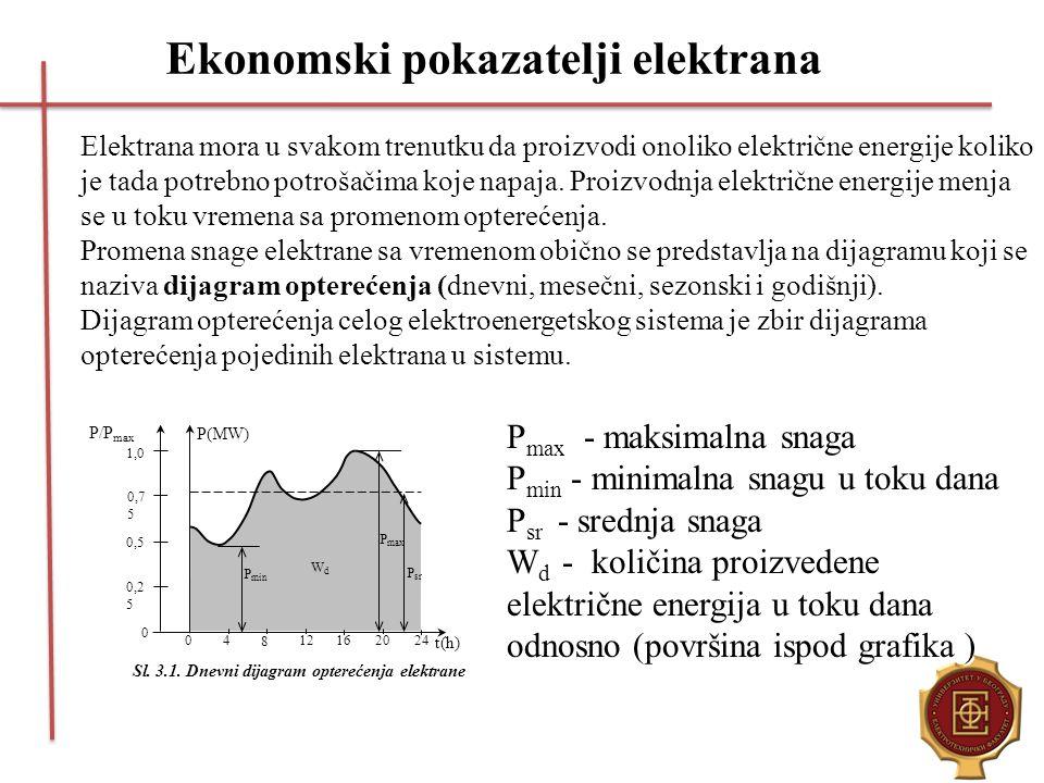 Ekonomski pokazatelji elektrana Elektrana mora u svakom trenutku da proizvodi onoliko električne energije koliko je tada potrebno potrošačima koje nap
