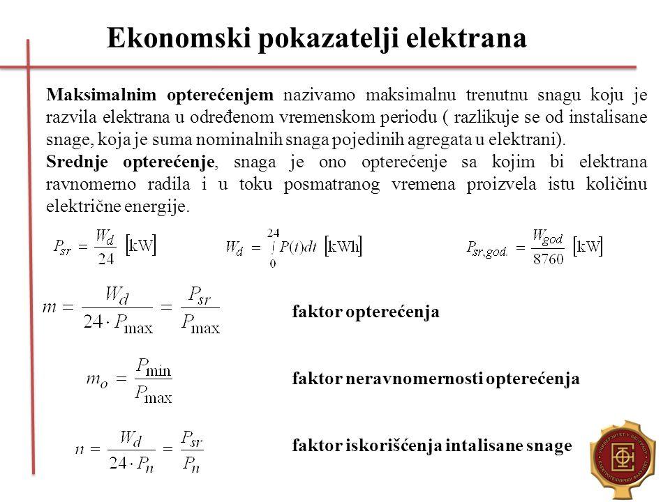 Ekonomski pokazatelji elektrana Maksimalnim opterećenjem nazivamo maksimalnu trenutnu snagu koju je razvila elektrana u određenom vremenskom periodu (