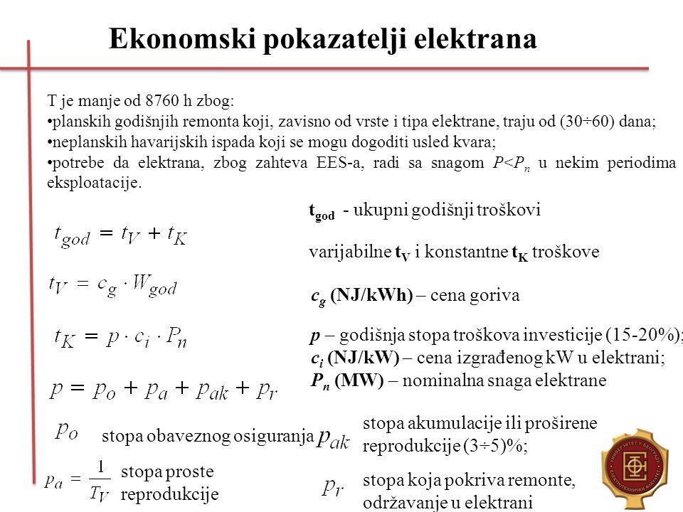Ekonomski pokazatelji elektrana T je manje od 8760 h zbog: planskih godišnjih remonta koji, zavisno od vrste i tipa elektrane, traju od (30÷60) dana;