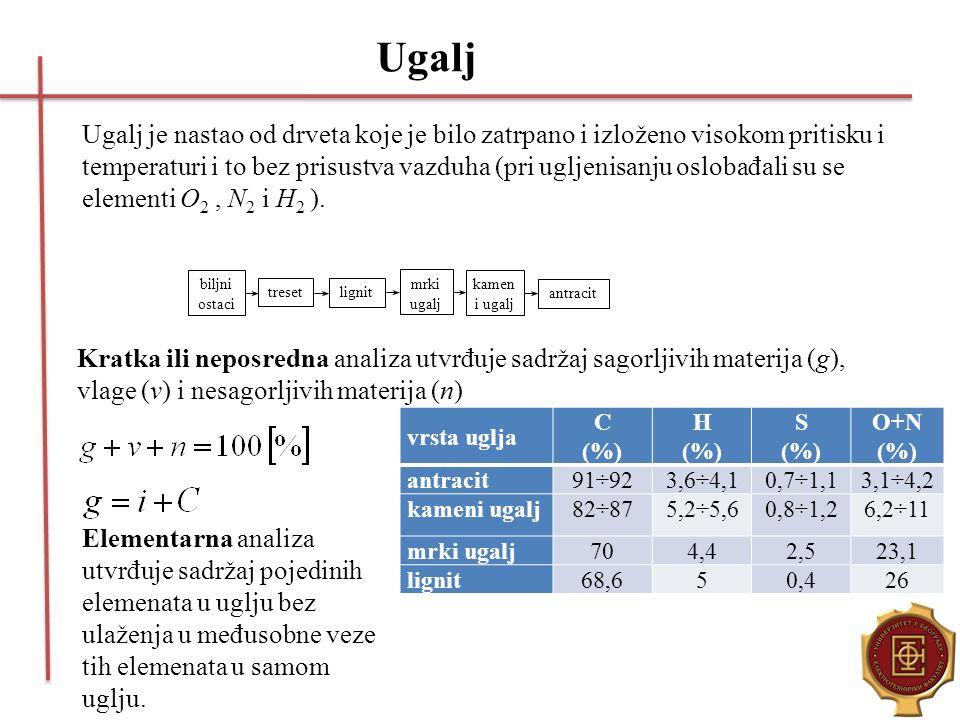 Ugalj Ugalj je nastao od drveta koje je bilo zatrpano i izloženo visokom pritisku i temperaturi i to bez prisustva vazduha (pri ugljenisanju oslobađal