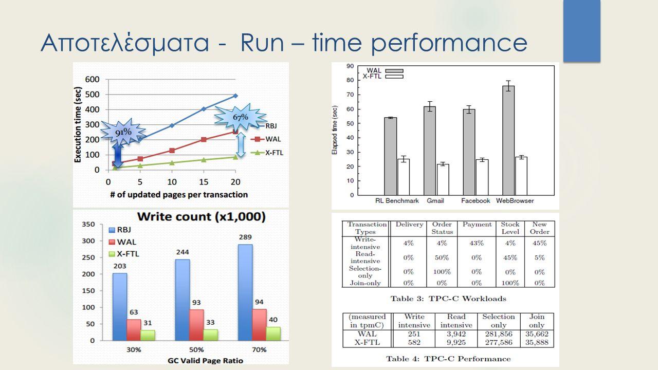 Αποτελέσματα - Run – time performance